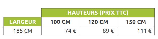Dimensions et tarifs panneaux Bana